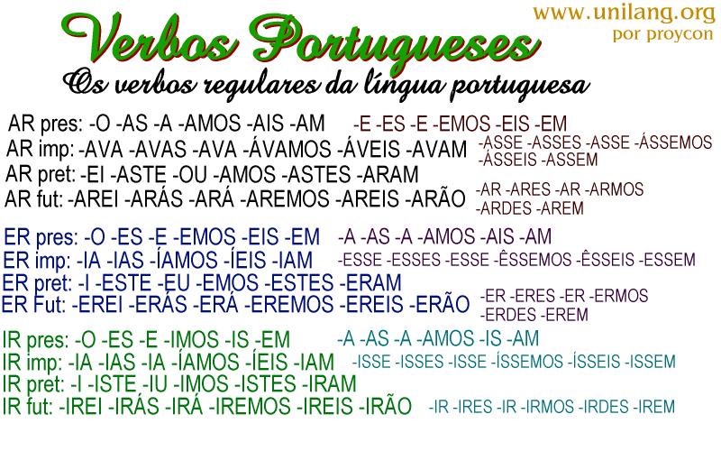 Portuguese regular verbs