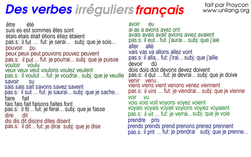 French irregular verbs