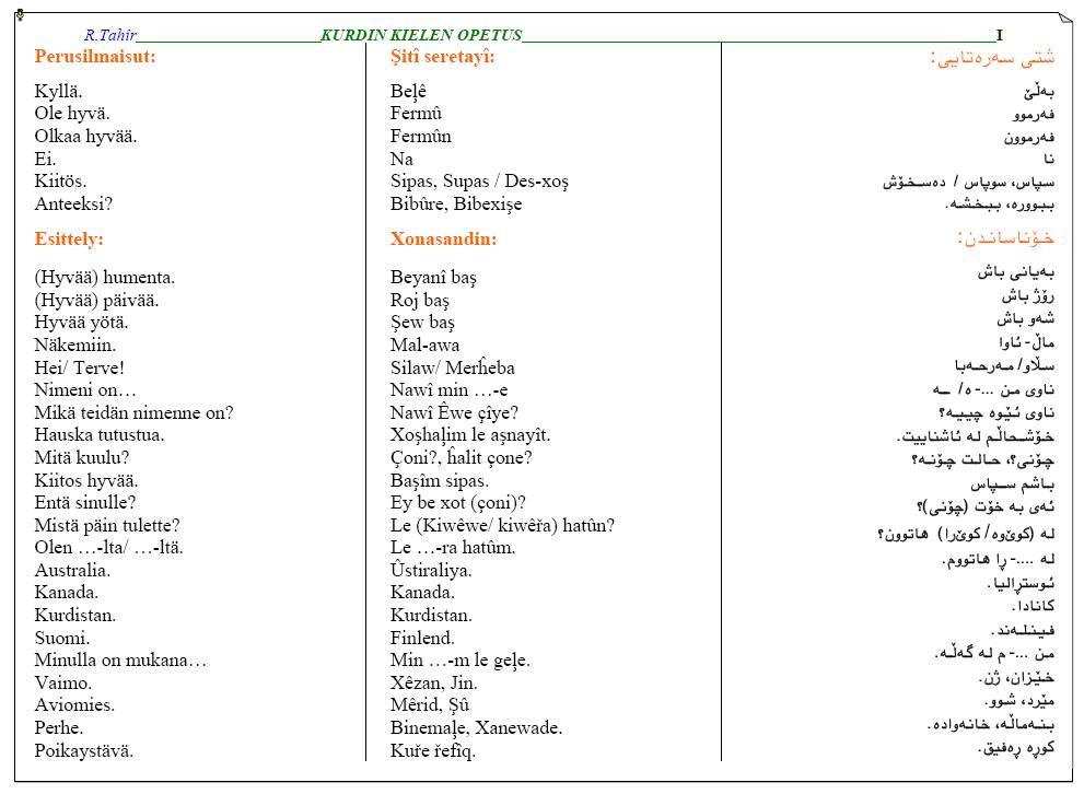 Basic phrases Kurdish - Finnish